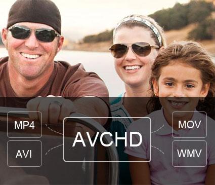 MacでAVCHDを変換