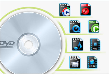 Mac DVDリッピング