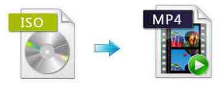avchd mp4 変換 mac 無料