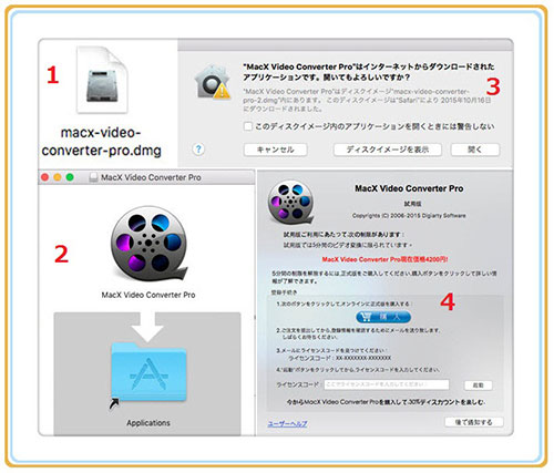 smart converter pro mac activation code