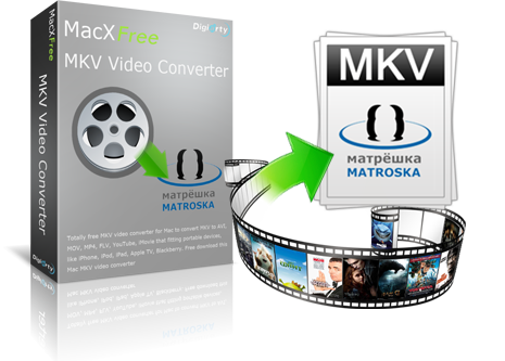Mkv To Mp4 Free Converter