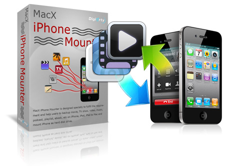 MacX iPhone Mounter v2.0.0 Full