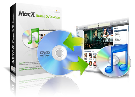 MacX iTunes DVD Ripper