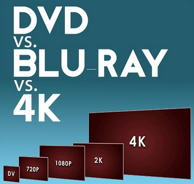 Blu ray VS DVD VS 4K UHD Top Differences Comparison