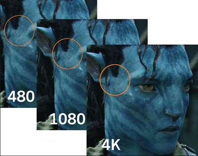 difference between sd and hd s 1080p