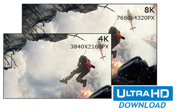 How to Download UHD 4K/8K 4320P with No Trouble