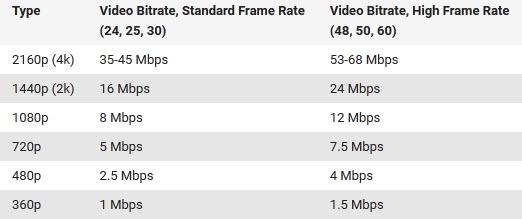размер картинки на видео в ютубе