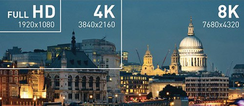 8K Video Size: Compress 8K UHD Video without Losing Quality