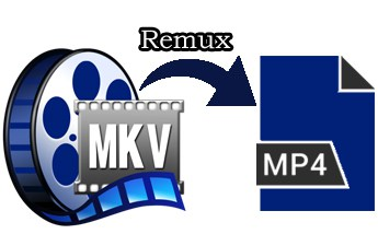 How to Quickly Remux MKV Container to MP4 without Re-encoding