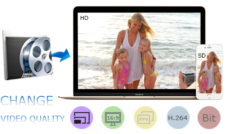Video Quality Converter: Change Video Quality to Best Fit Your Devices