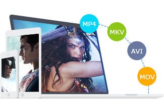 MacX Video Converter Pro - Best HD/4K Video Converter and
