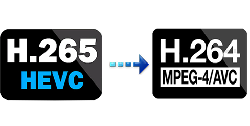 HEVC/H 265 to H 264: How to Free Convert H265 to H264 with FFmpeg