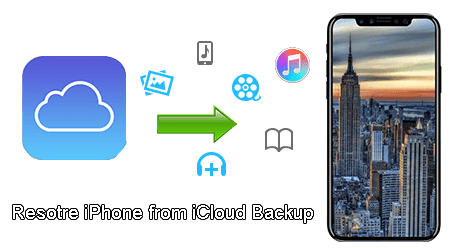 How to Restore iPhone X/8/7/6 from iCloud Backup without
