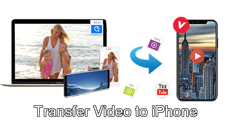 how to transfer all photos and videos from iphone to macbook